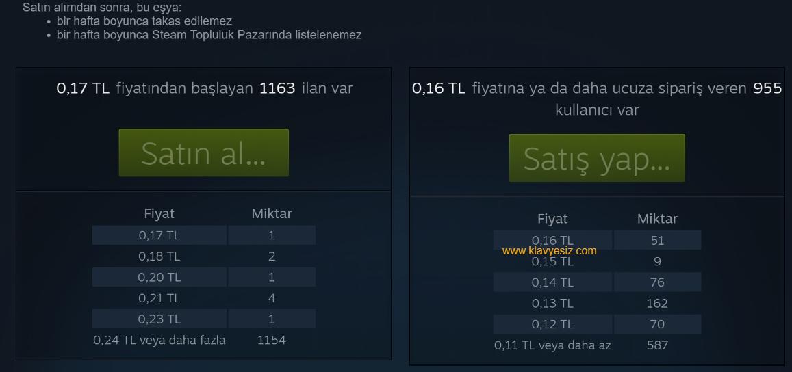 Oyun Oynayarak Steam Parası Nasıl Kazanılır?